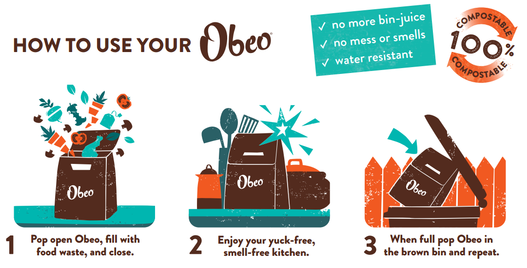 how obeo works