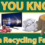 Did you know? Fun Facts, Fun Recycling Facts