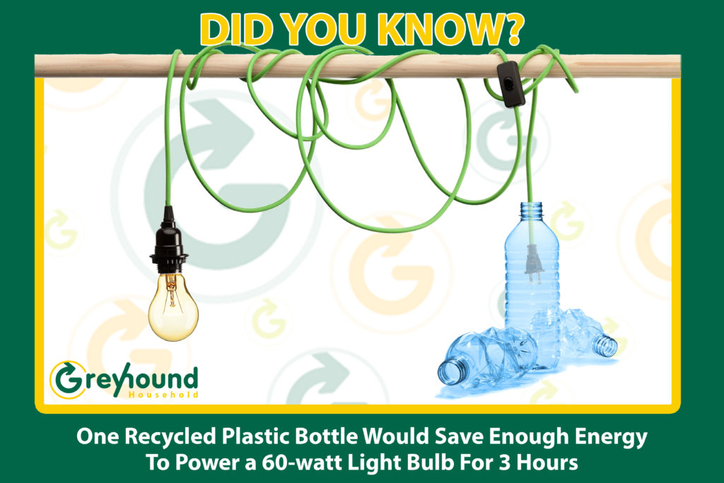 Did you know?, Recycling, Fun Recycling Facts