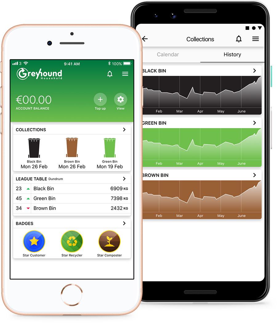 Greyhound App - Download Greyhound Mobile Application 2019